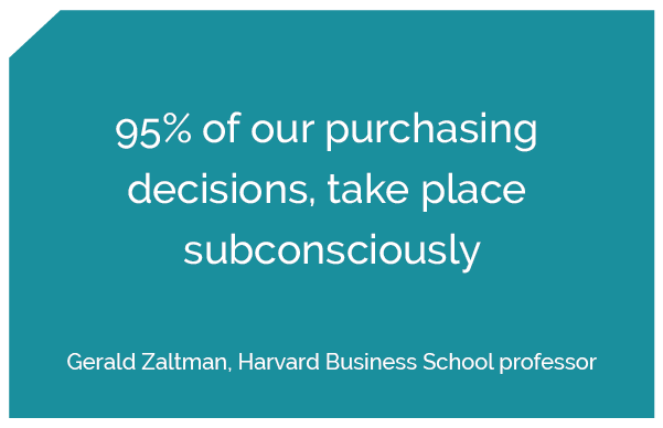 95% of purchasing decisions take place subconsciously